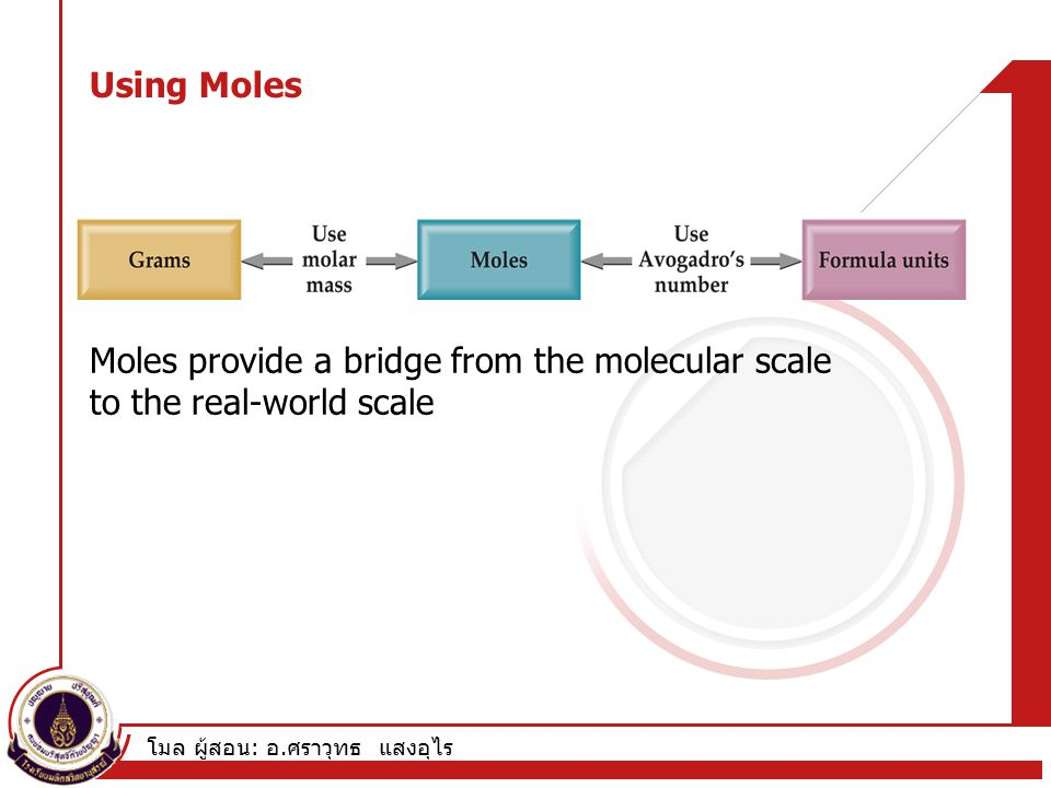 Using Moles Moles provide a bridge from the molecular scale to the real-world scale.