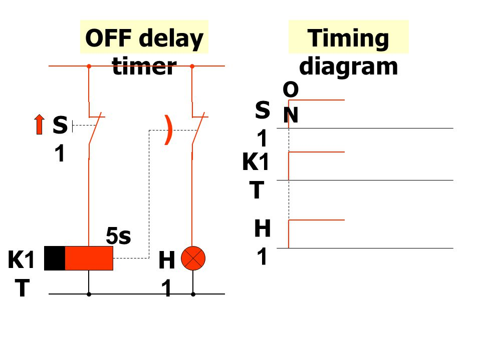 OFF delay timer Timing diagram ~ ( S1 K1T H1 5s S1 K1T H1 ON