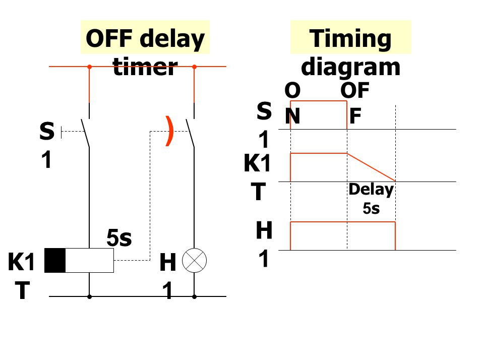 ( OFF delay timer Timing diagram S1 K1T H1 5s S1 K1T H1 ON OFF