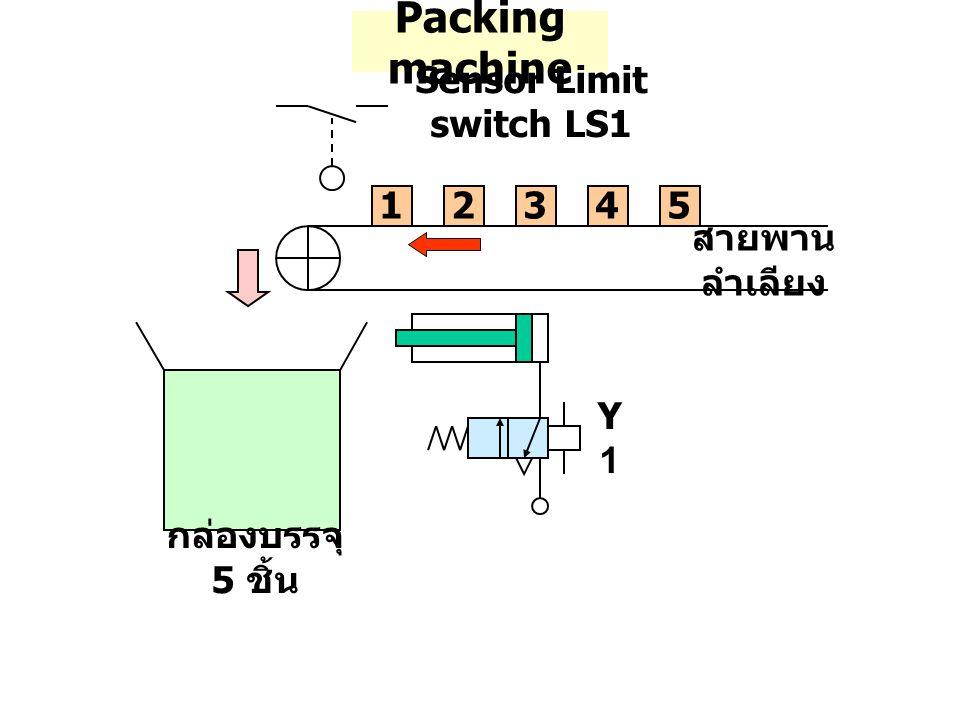 Packing machine 1 2 3 4 5 Y1 กล่องบรรจุ 5 ชิ้น Sensor Limit switch LS1
