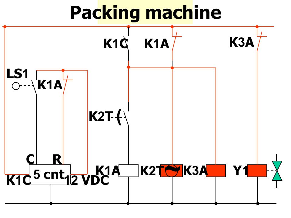 Packing machine ~ ( LS1 K1C K1A K2T K3A Y1 5 cnt 12 VDC C R