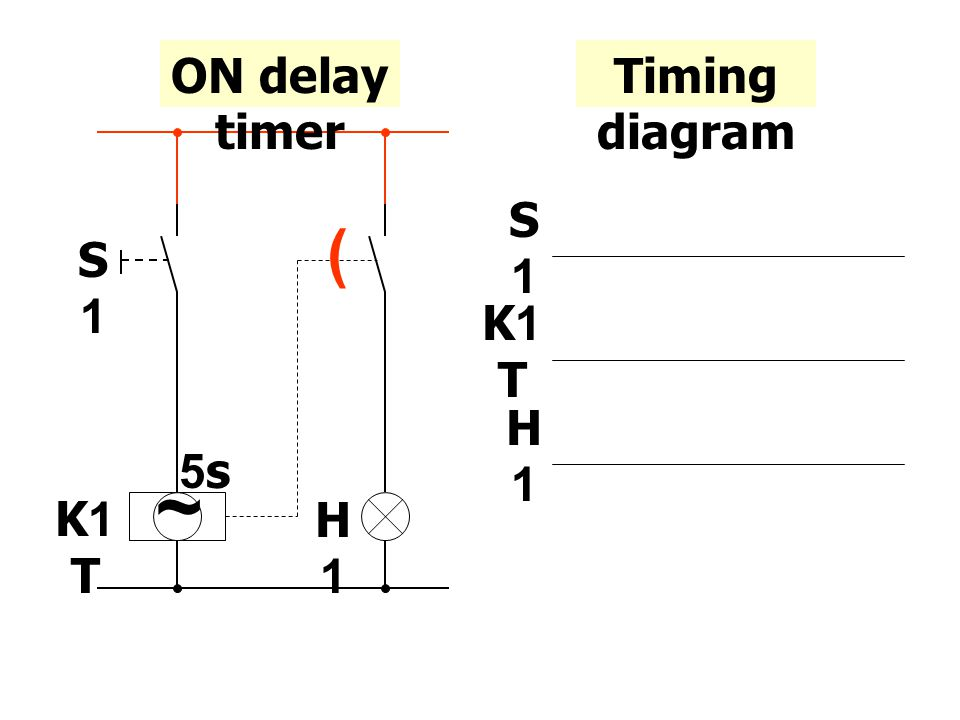 ON delay timer Timing diagram ~ ( S1 H1 5s S1 K1T H1 K1T
