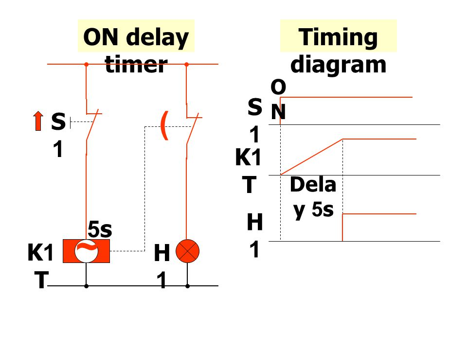 ON delay timer Timing diagram ~ ( S1 K1T H1 5s S1 K1T H1 Delay 5s ON