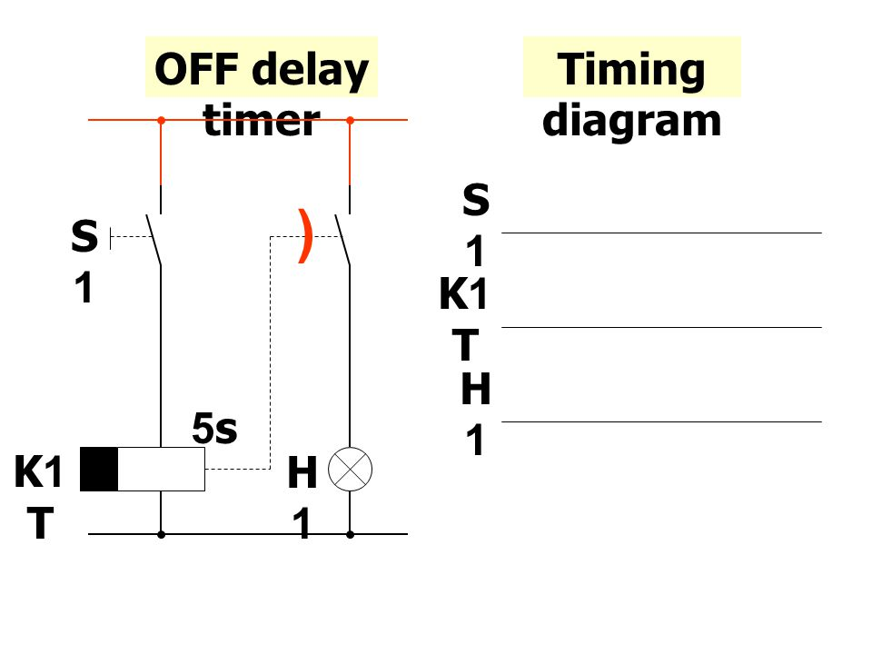 OFF delay timer Timing diagram ( S1 K1T H1 5s S1 K1T H1
