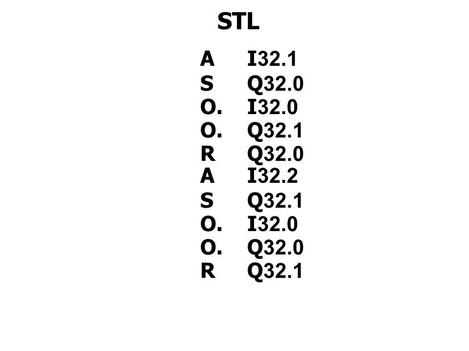STL A I32.1 S Q32.0 O. I32.0 O. Q32.1 R Q32.0 A I32.2 S Q32.1 O. Q32.0 R Q32.1