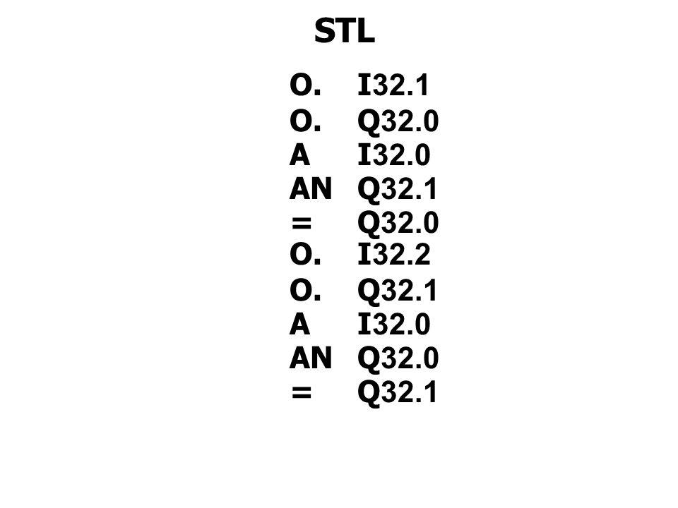 STL O. I32.1 O. Q32.0 A I32.0 AN Q32.1 = Q32.0 O. I32.2 O. Q32.1 AN Q32.0 = Q32.1