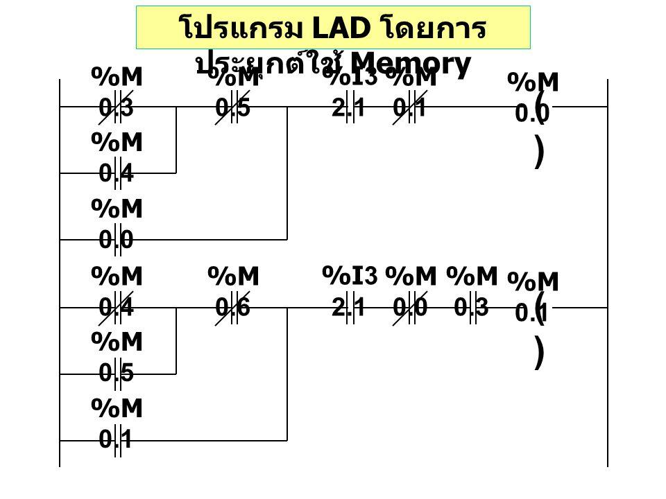 โปรแกรม LAD โดยการประยุกต์ใช้ Memory