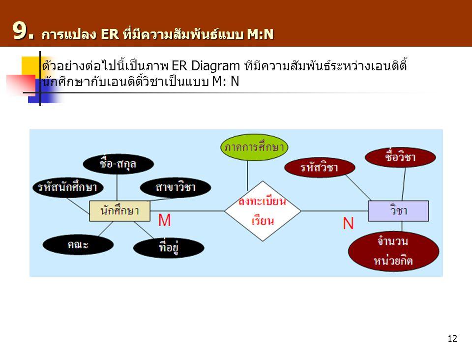 9. การแปลง ER ที่มีความสัมพันธ์แบบ M:N