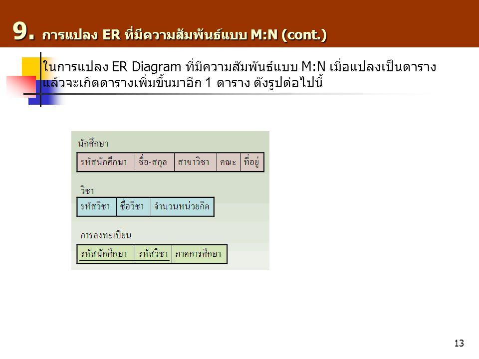 9. การแปลง ER ที่มีความสัมพันธ์แบบ M:N (cont.)