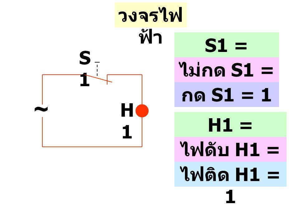~ วงจรไฟฟ้า S1 = Binary input S1 ไม่กด S1 = 0 กด S1 = 1 H1