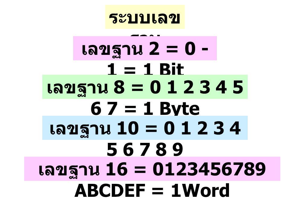 ระบบเลขฐาน เลขฐาน 2 = 0 - 1 = 1 Bit. เลขฐาน 8 = 0 1 2 3 4 5 6 7 = 1 Byte. เลขฐาน 10 = 0 1 2 3 4 5 6 7 8 9.
