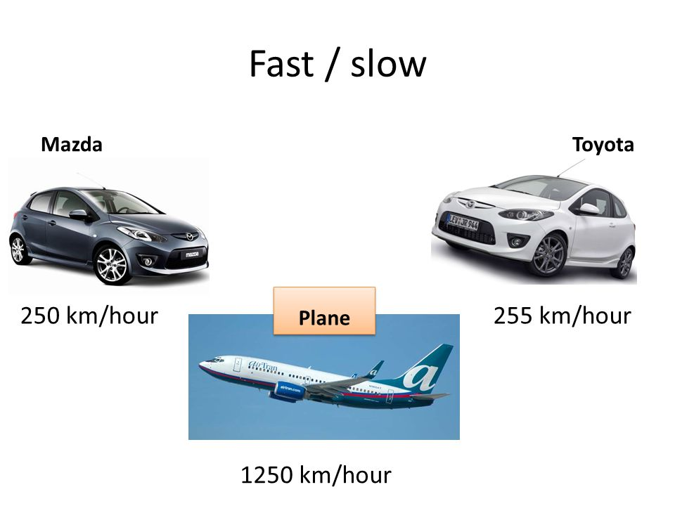 Fast / slow Mazda Toyota Plane 250 km/hour 255 km/hour 1250 km/hour