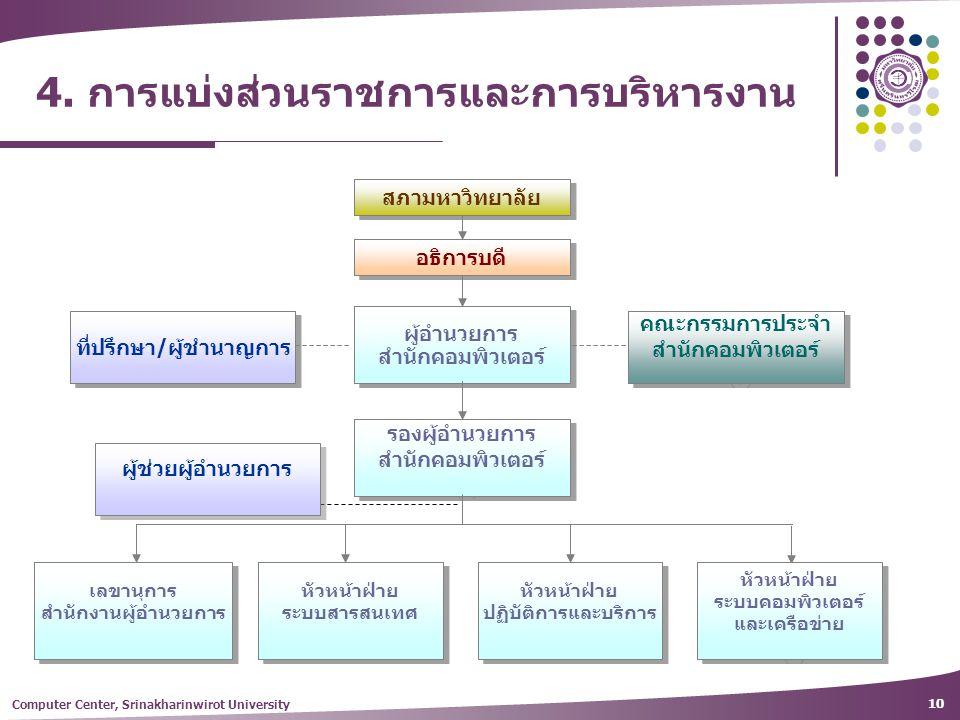 4. การแบ่งส่วนราชการและการบริหารงาน