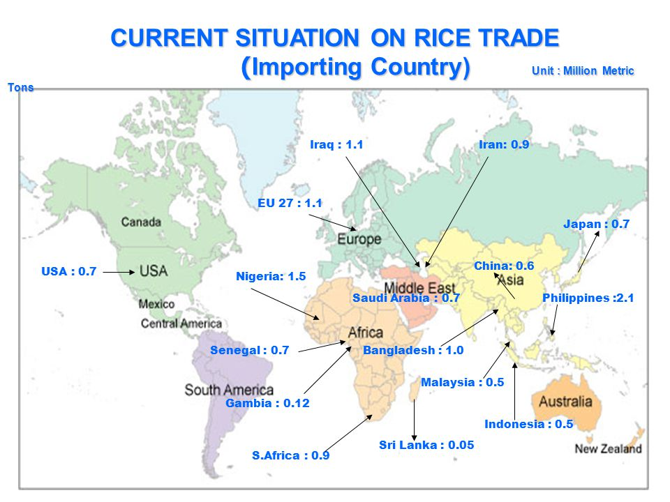 CURRENT SITUATION ON RICE TRADE