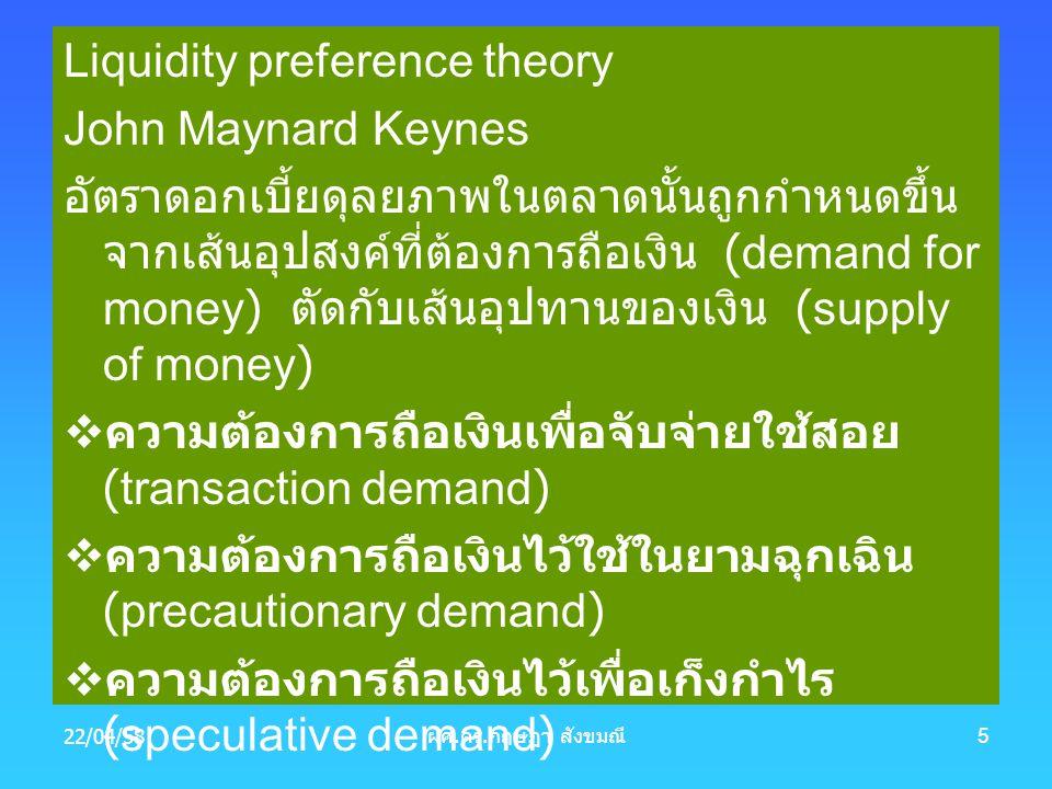 Liquidity preference theory John Maynard Keynes