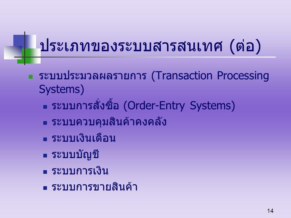 ประเภทของระบบสารสนเทศ (ต่อ)