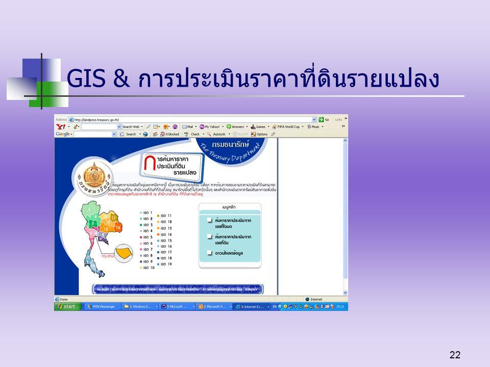GIS & การประเมินราคาที่ดินรายแปลง