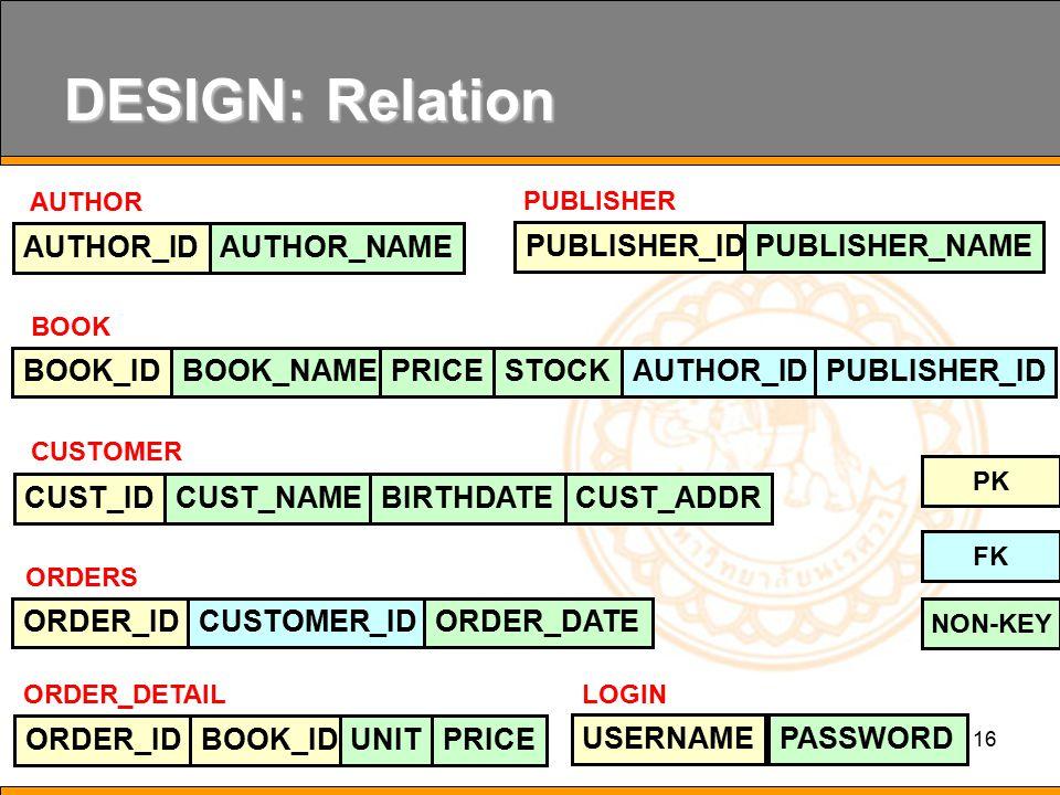 DESIGN: Relation PUBLISHER_ID PUBLISHER_NAME AUTHOR_ID AUTHOR_NAME