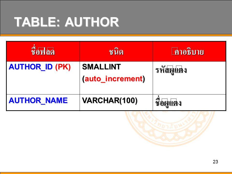 TABLE: AUTHOR ชื่อฟิลด์ ชนิด คำอธิบาย รหัสผู้แต่ง ชื่อผู้แต่ง
