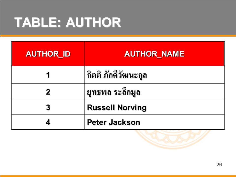 TABLE: AUTHOR กิตติ ภักดีวัฒนะกุล ยุทธพล ระลึกมูล AUTHOR_ID