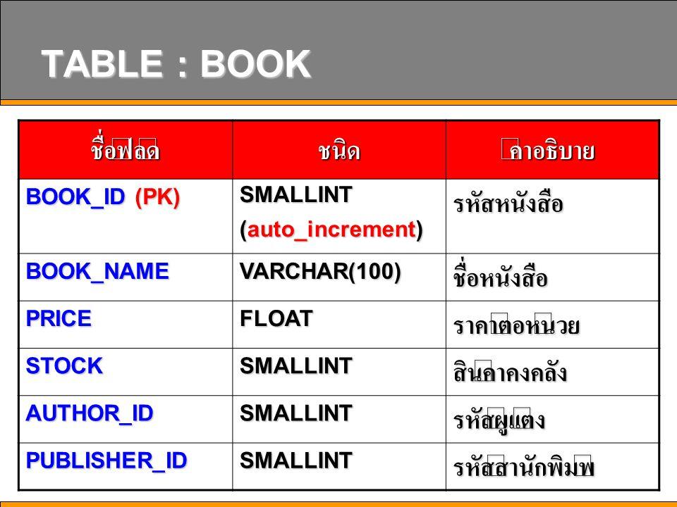 TABLE : BOOK ชื่อฟิลด์ ชนิด คำอธิบาย รหัสหนังสือ ชื่อหนังสือ