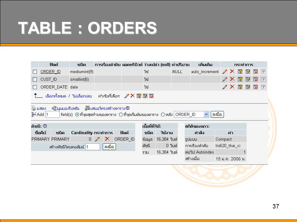 TABLE : ORDERS