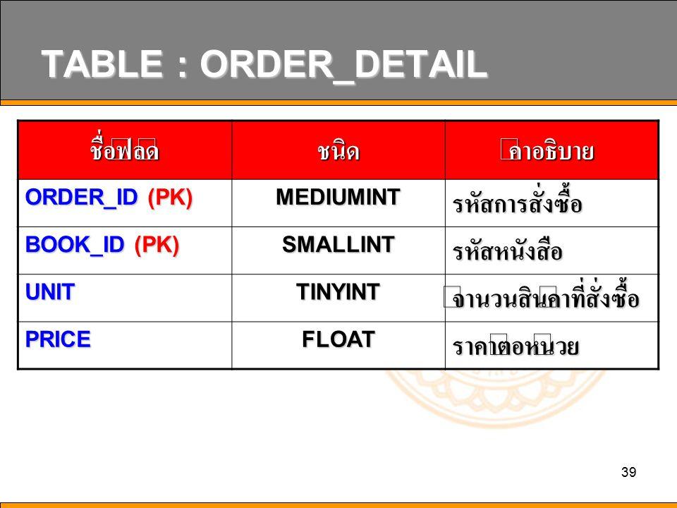 TABLE : ORDER_DETAIL ชื่อฟิลด์ ชนิด คำอธิบาย รหัสการสั่งซื้อ