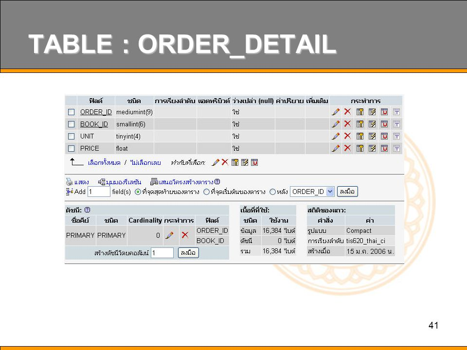 TABLE : ORDER_DETAIL