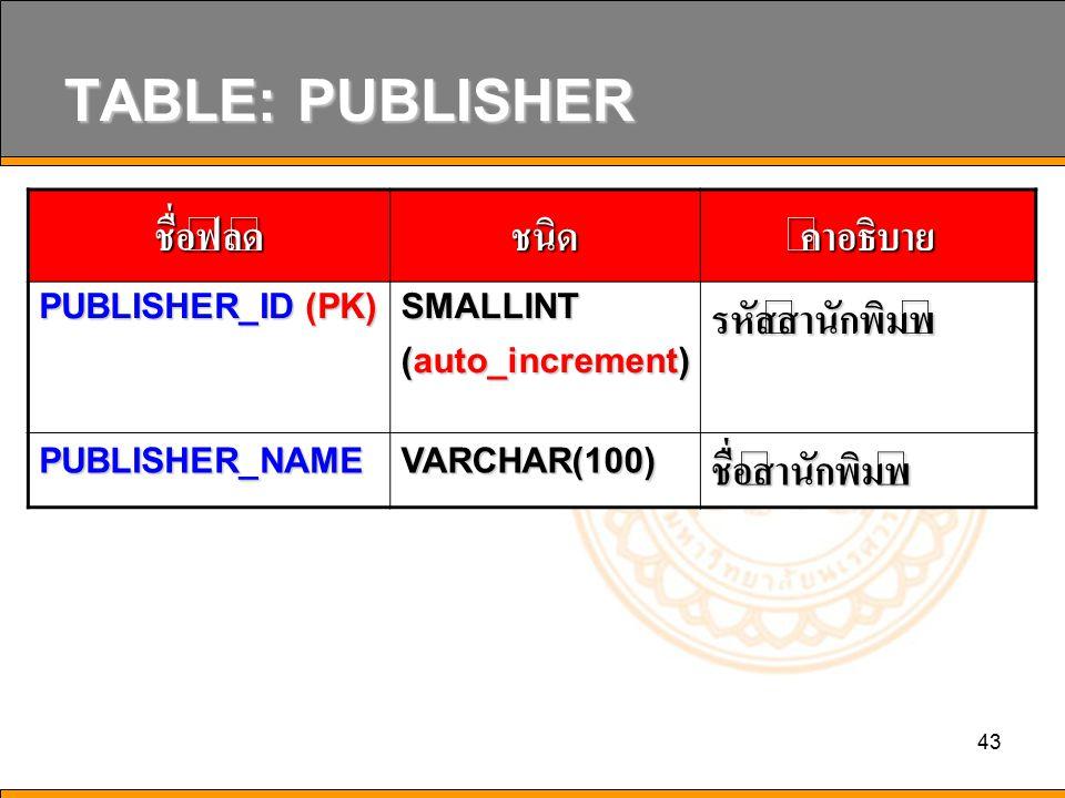 TABLE: PUBLISHER ชื่อฟิลด์ ชนิด คำอธิบาย รหัสสำนักพิมพ์ ชื่อสำนักพิมพ์