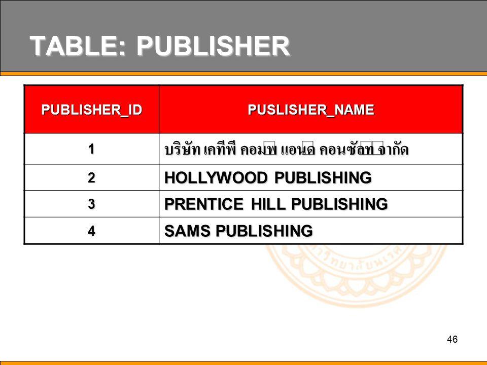 TABLE: PUBLISHER บริษัท เคทีพี คอมพ์ แอนด์ คอนซัลท์ จำกัด