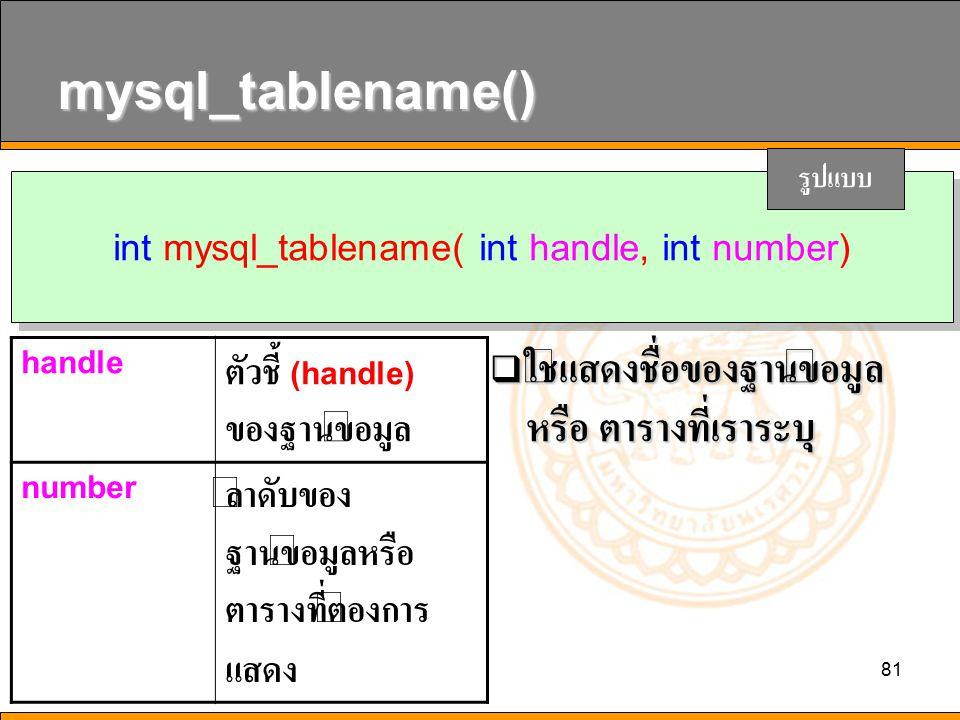int mysql_tablename( int handle, int number)