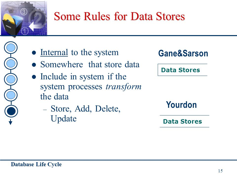 Some Rules for Data Stores