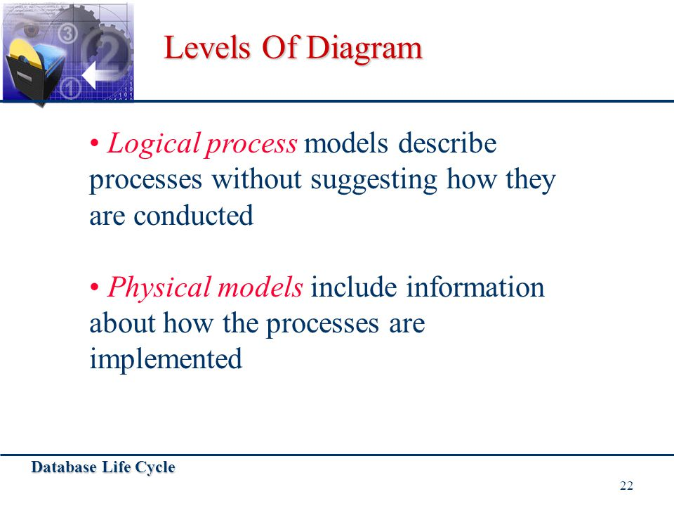 Levels Of Diagram Logical process models describe processes without suggesting how they are conducted.