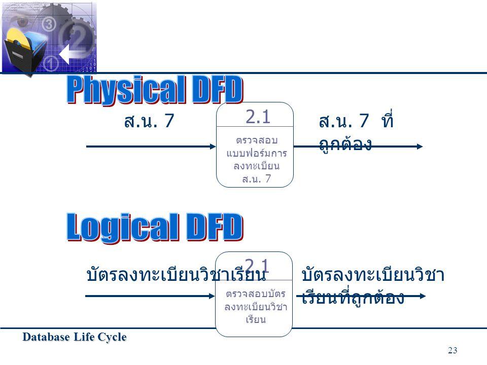 Physical DFD Logical DFD 2.1 ส.น. 7 ส.น. 7 ที่ถูกต้อง 2.1