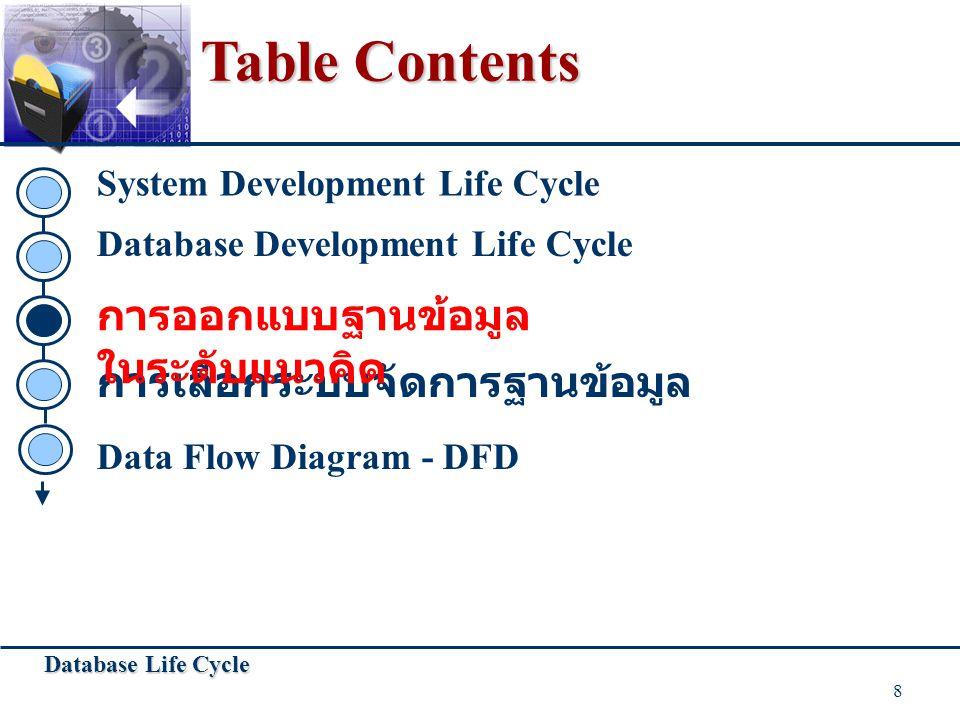 Table Contents การออกแบบฐานขอมูลในระดับแนวคิด