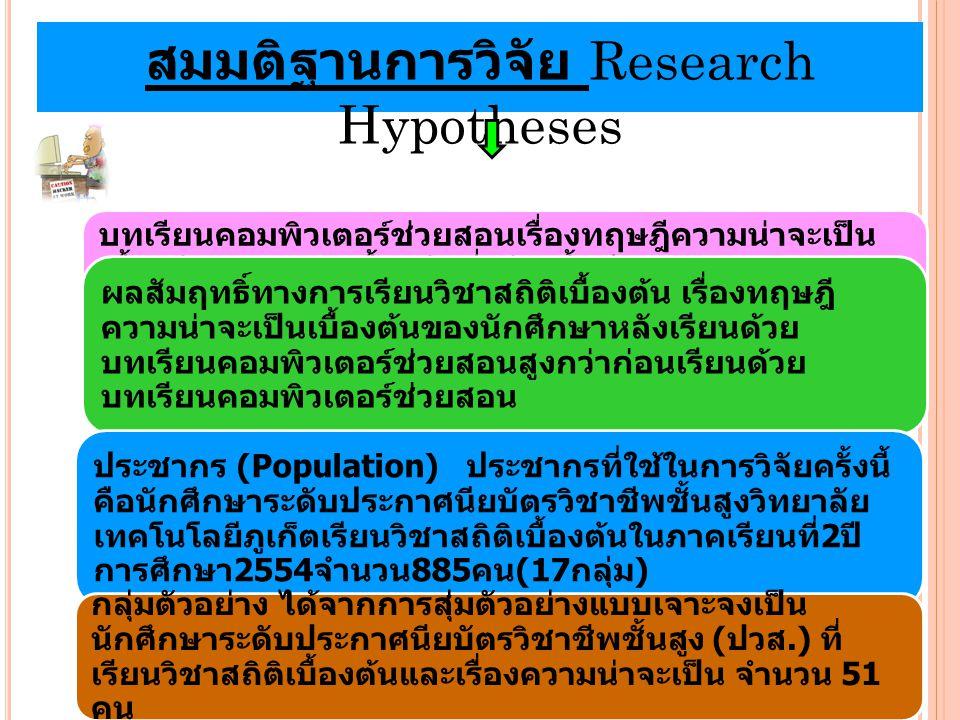 สมมติฐานการวิจัย Research Hypotheses
