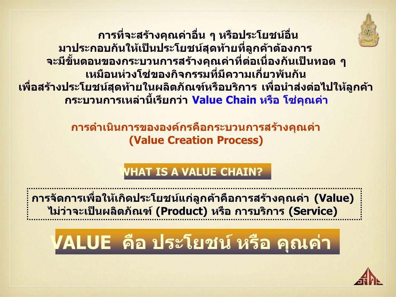 VALUE คือ ประโยชน์ หรือ คุณค่า