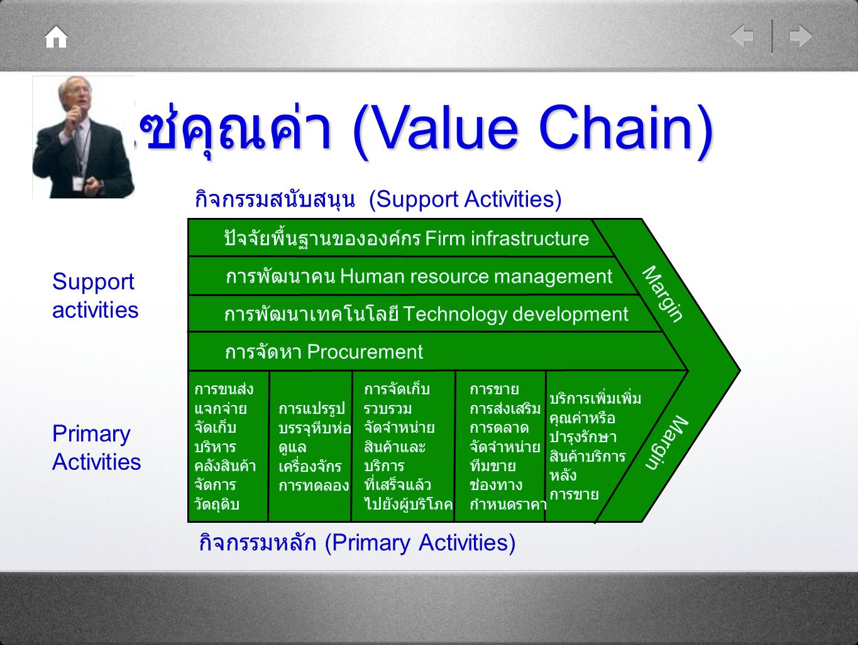 โซ่คุณค่า (Value Chain)