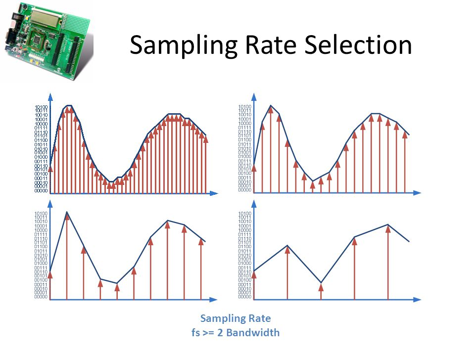 Sampling Rate Selection