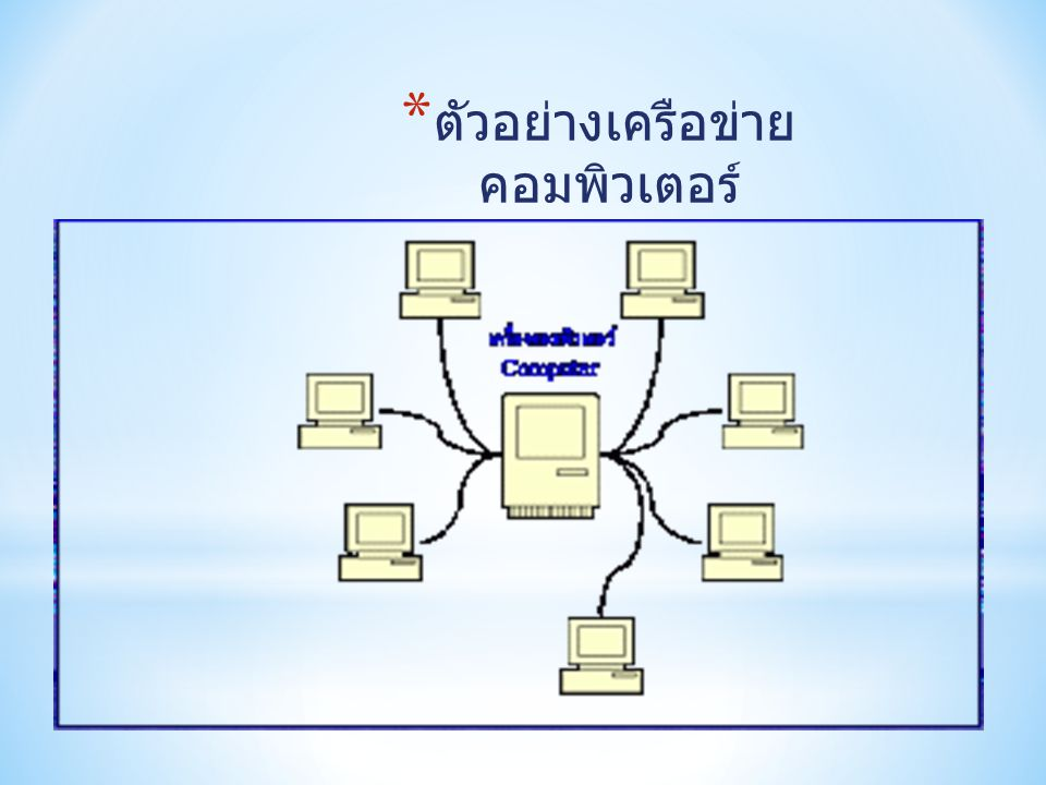 ตัวอย่างเครือข่ายคอมพิวเตอร์