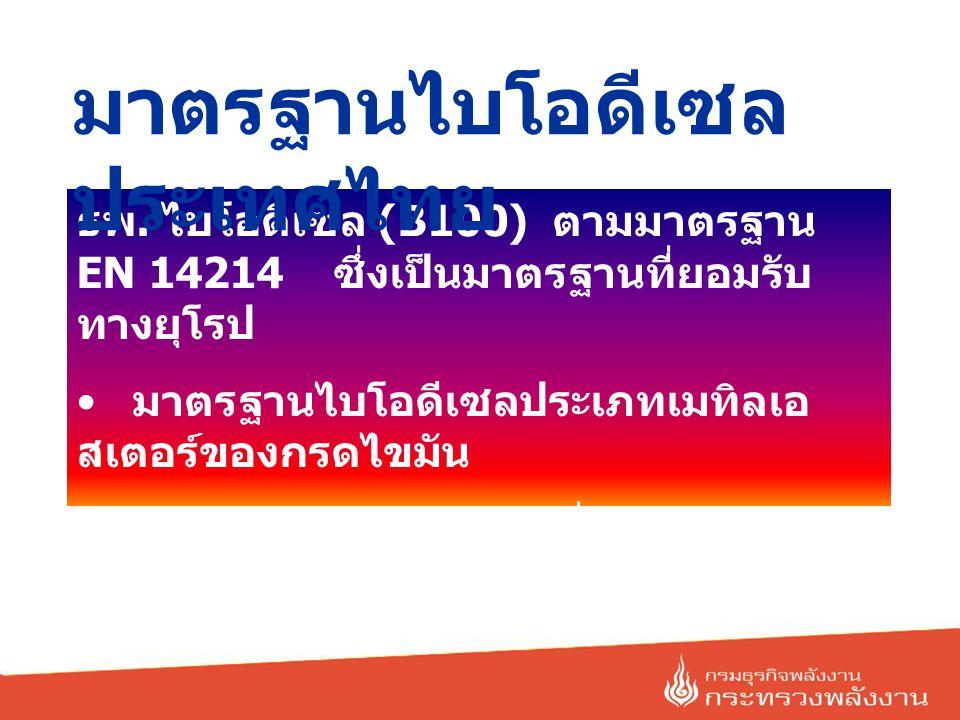มาตรฐานไบโอดีเซลประเทศไทย