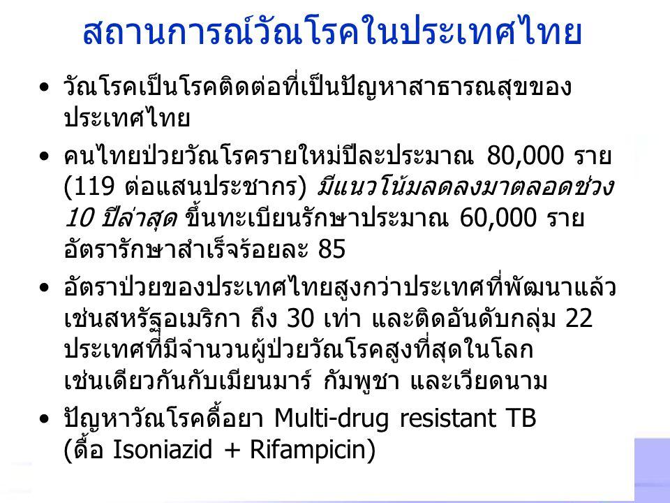 สถานการณ์วัณโรคในประเทศไทย