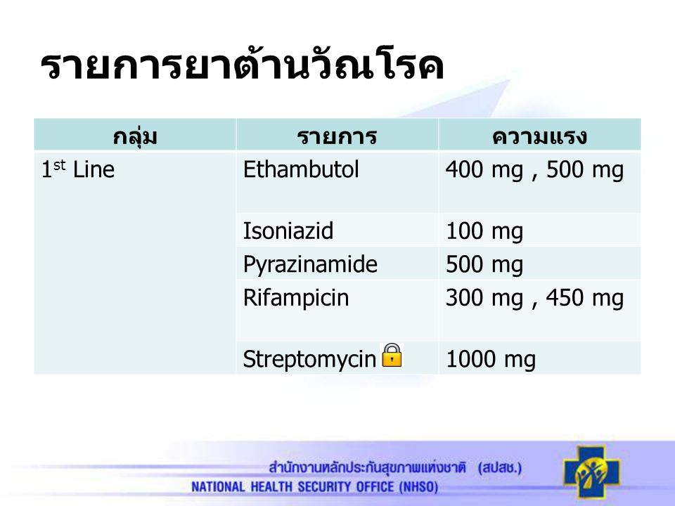 รายการยาต้านวัณโรค กลุ่ม รายการ ความแรง 1st Line Ethambutol
