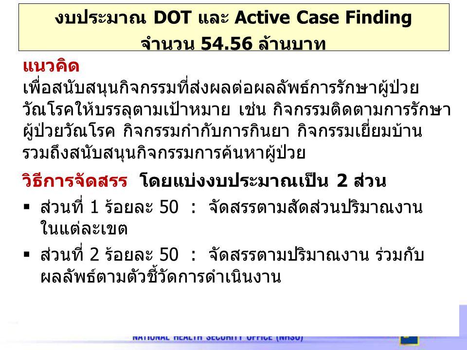 งบประมาณ DOT และ Active Case Finding