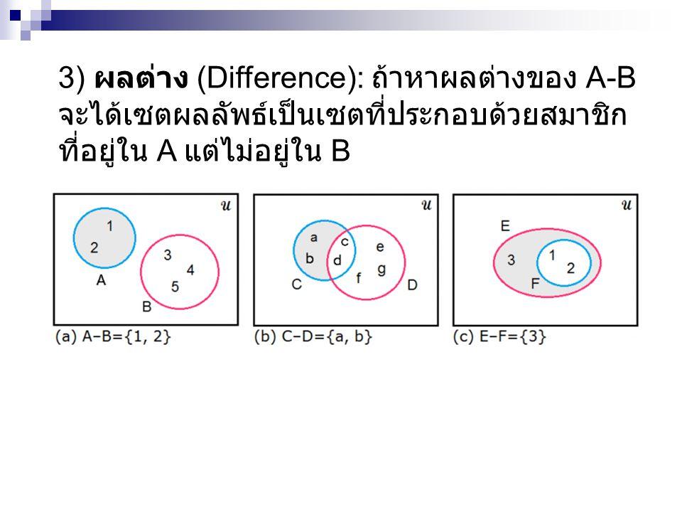 3) ผลต่าง (Difference): ถ้าหาผลต่างของ A-B จะได้เซตผลลัพธ์เป็นเซตที่ประกอบด้วยสมาชิกที่อยู่ใน A แต่ไม่อยู่ใน B