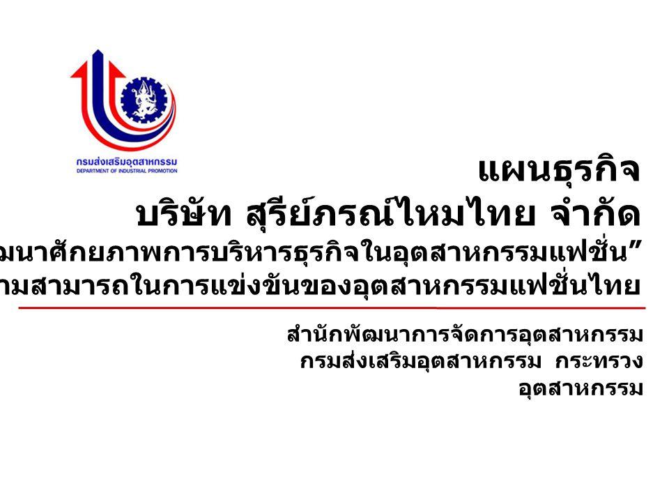 บริษัท สุรีย์ภรณ์ไหมไทย จำกัด