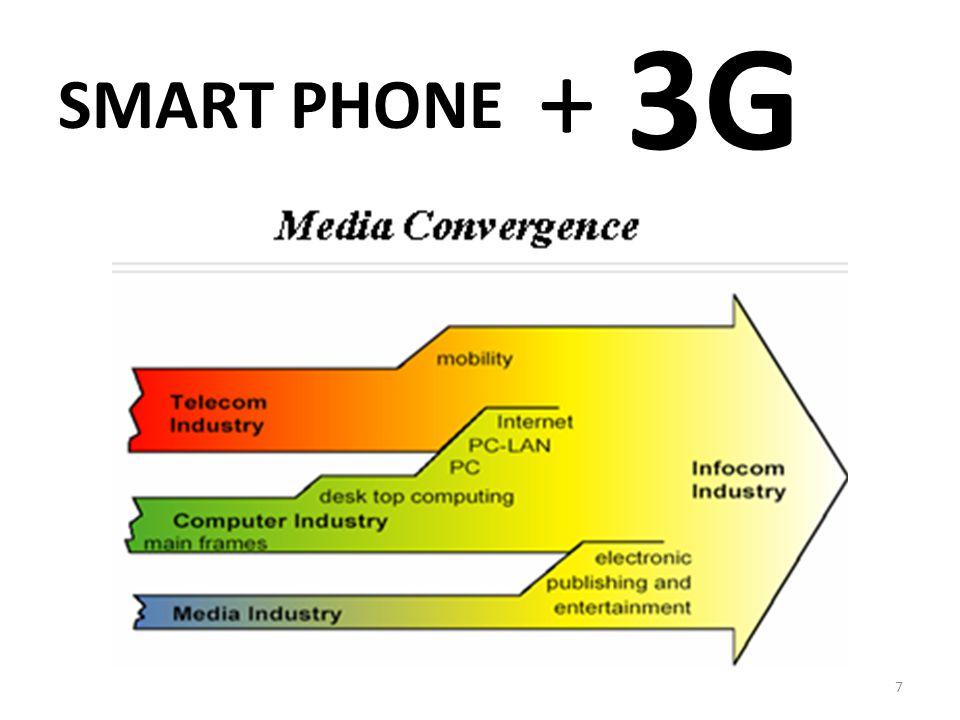 3G + SMART PHONE