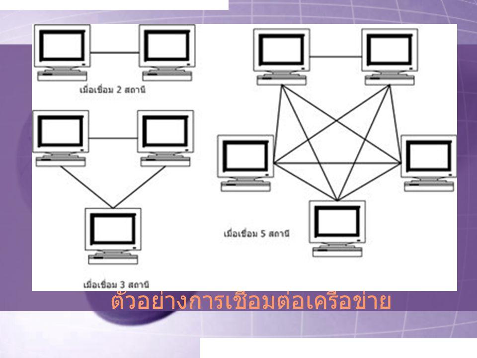 ตัวอย่างการเชื่อมต่อเครือข่าย