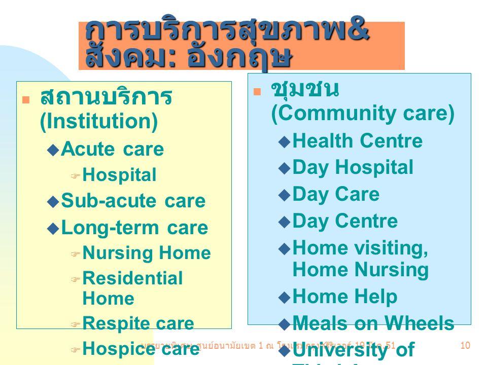 การบริการสุขภาพ& สังคม: อังกฤษ