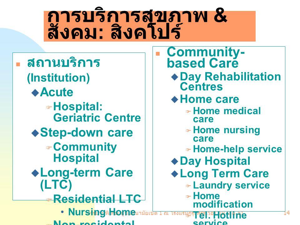 การบริการสุขภาพ & สังคม: สิงคโปร์